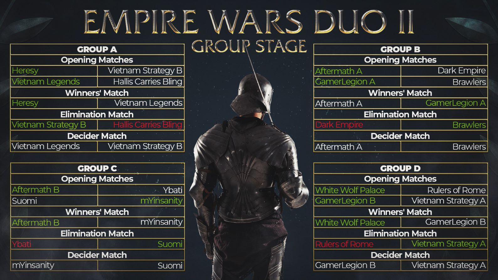 Empire Wars Duo